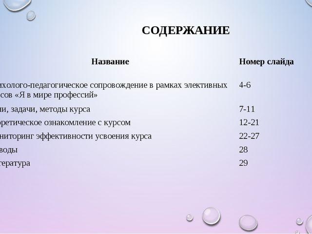 СОДЕРЖАНИЕ НазваниеНомер слайда Психолого-педагогическое сопровождение в рам...
