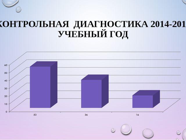 КОНТРОЛЬНАЯ ДИАГНОСТИКА 2014-2015 УЧЕБНЫЙ ГОД
