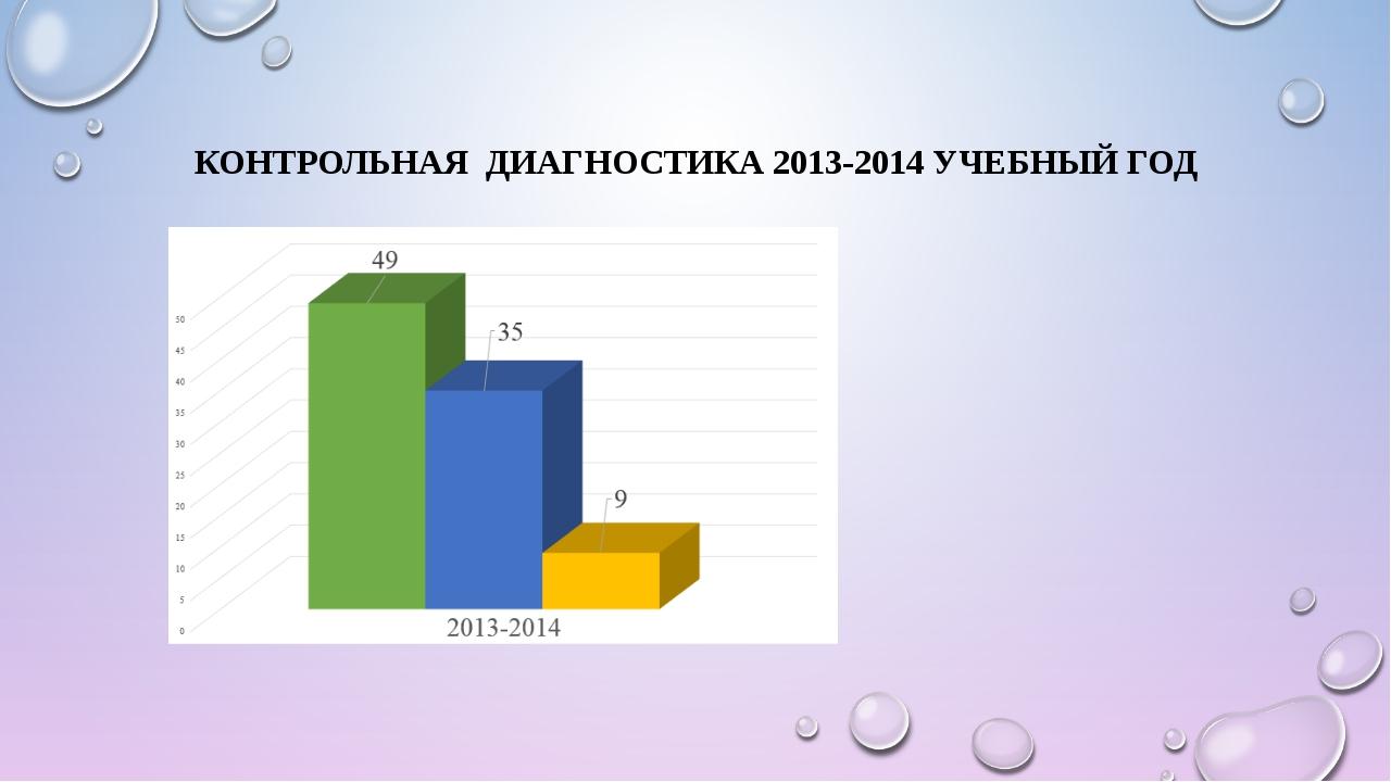 КОНТРОЛЬНАЯ ДИАГНОСТИКА 2013-2014 УЧЕБНЫЙ ГОД