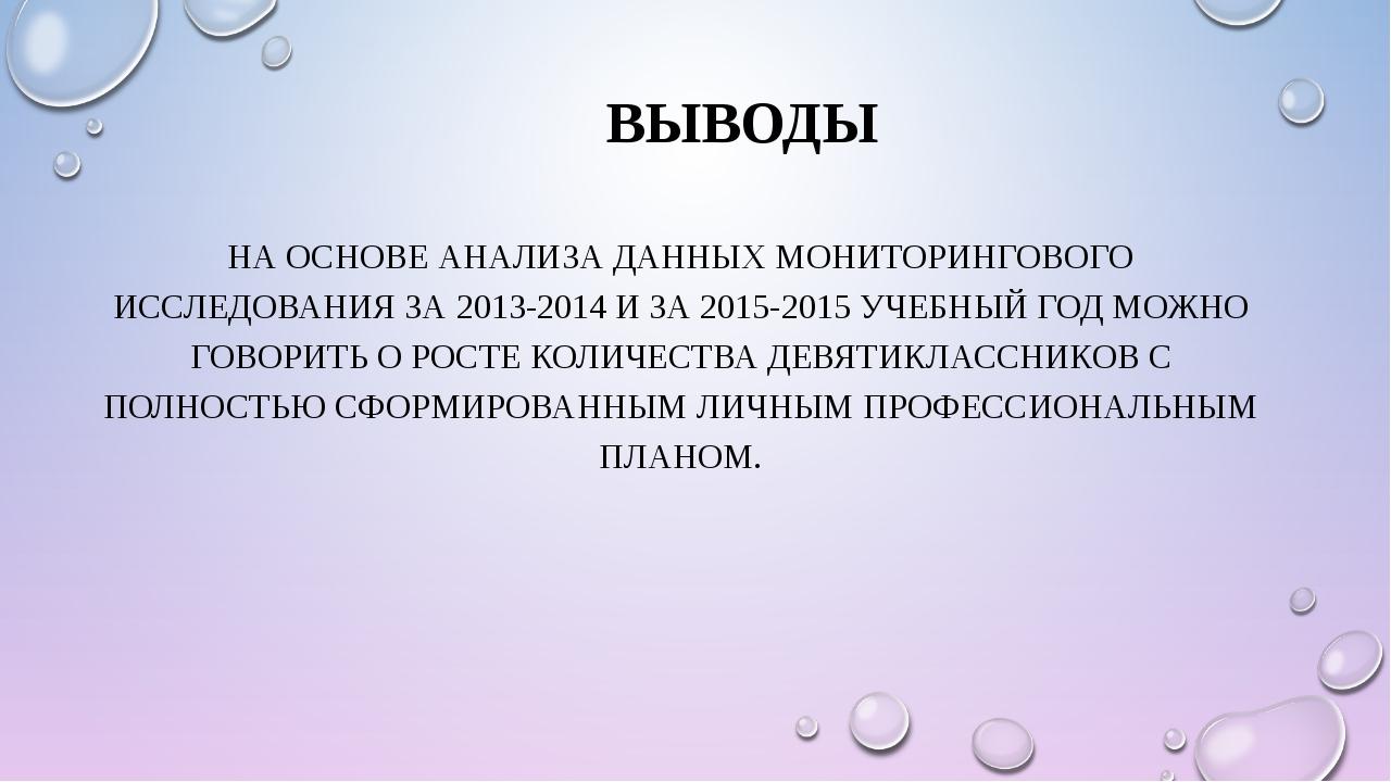 ВЫВОДЫ НА ОСНОВЕ АНАЛИЗА ДАННЫХ МОНИТОРИНГОВОГО ИССЛЕДОВАНИЯ ЗА 2013-2014 И З...