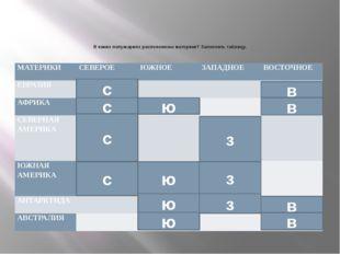В каких полушариях расположены материки? Заполнить таблицу. с в с ю в с з с ю