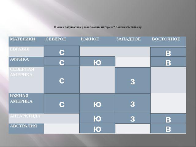 В каких полушариях расположены материки? Заполнить таблицу. с в с ю в с з с ю...