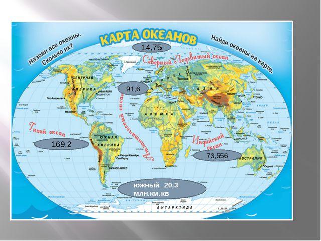 КККкк 169,2 73,556 91,6 14,75 южный 20,3 млн.км.кв