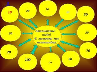 Автоматтың негізгі бөлшектері мен механизмдері. 40 50 60 70 80 30 20 30 10 20