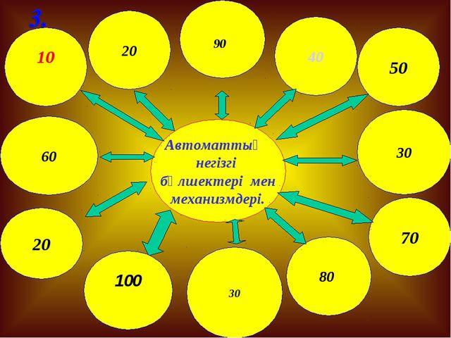 Автоматтың негізгі бөлшектері мен механизмдері. 40 50 60 70 80 30 20 30 10 20...