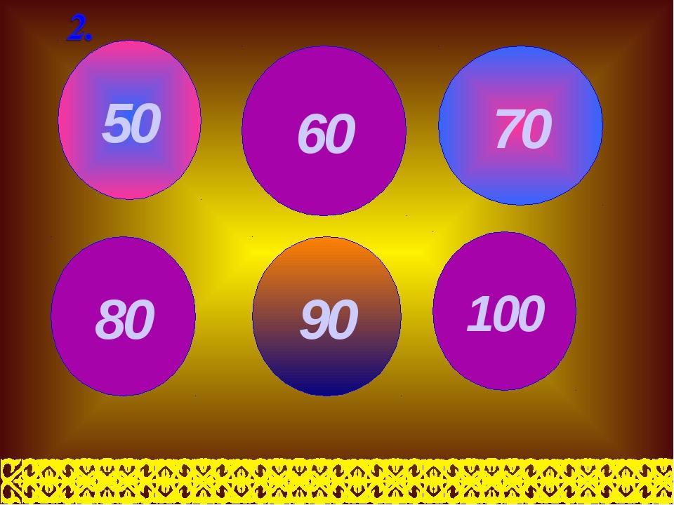 60 70 80 90 100 50