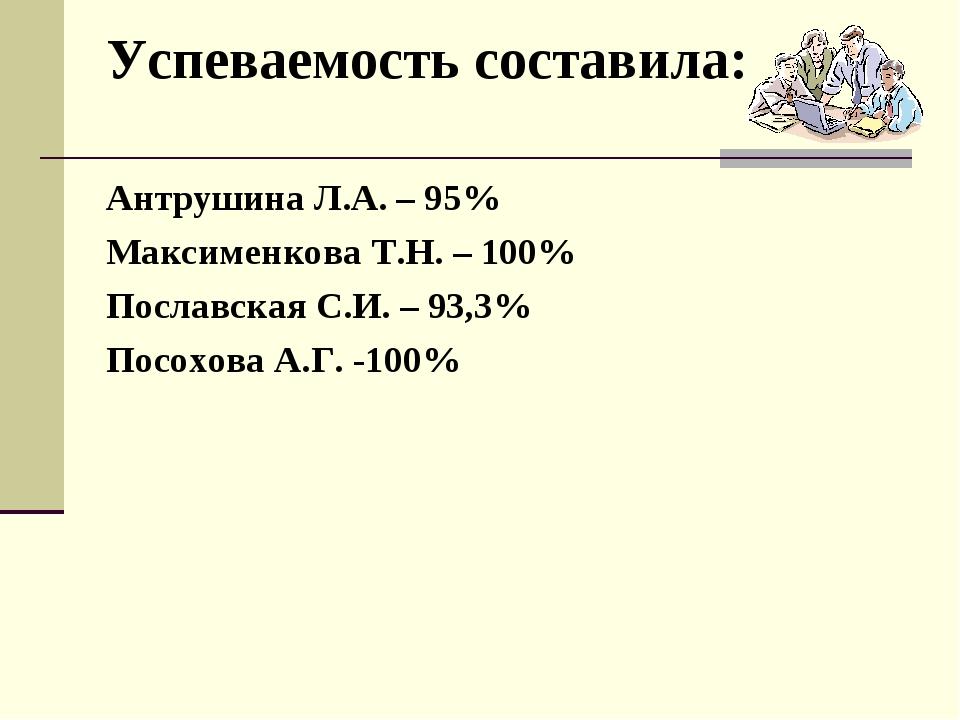 Успеваемость составила: Антрушина Л.А. – 95% Максименкова Т.Н. – 100% Пославс...