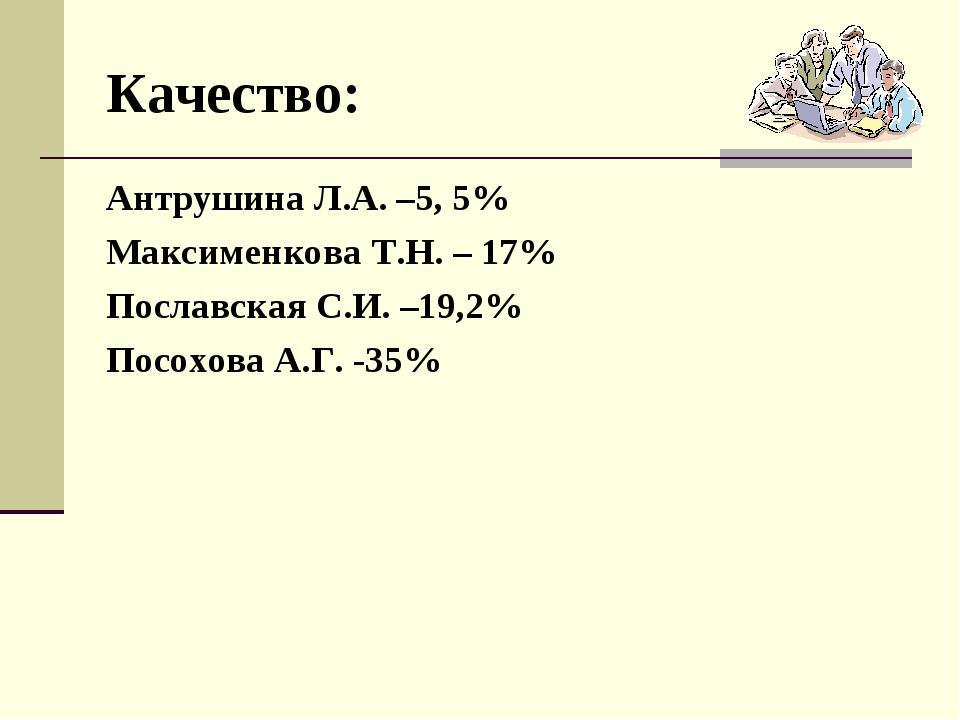 Качество: Антрушина Л.А. –5, 5% Максименкова Т.Н. – 17% Пославская С.И. –19,2...