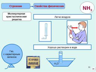 * Свойства физические Строение Легче воздуха Хорошо растворим в воде H2O NH3