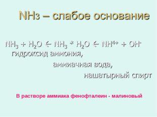 В растворе аммиака фенофталеин - малиновый