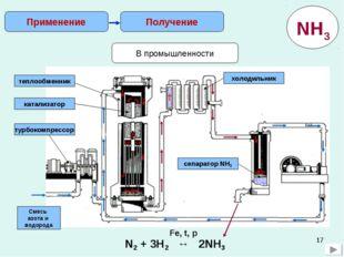 * В промышленности Получение Применение Смесь азота и водорода турбокомпрессо