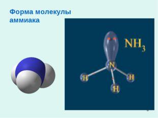 Форма молекулы аммиака *