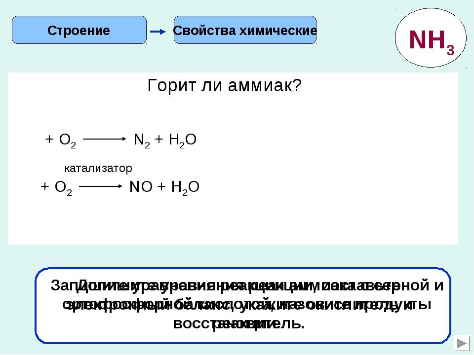 * Свойства химические Строение Допишите уравнения реакции, составьте электрон...