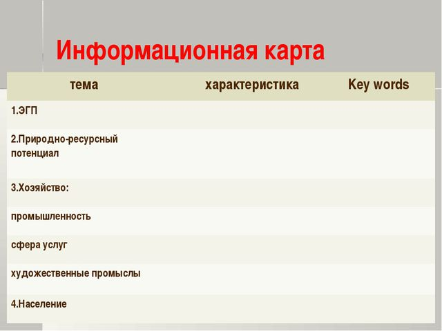 Информационная карта темахарактеристикаKey words 1.ЭГП 2.Природно-ресурсн...