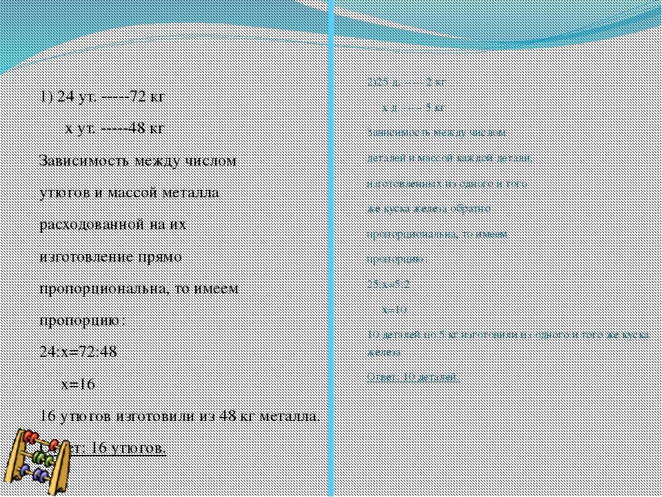 1) 24 ут. -----72 кг х ут. -----48 кг Зависимость между числом утюгов и массо...