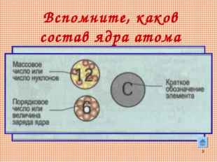* Вспомните, каков состав ядра атома