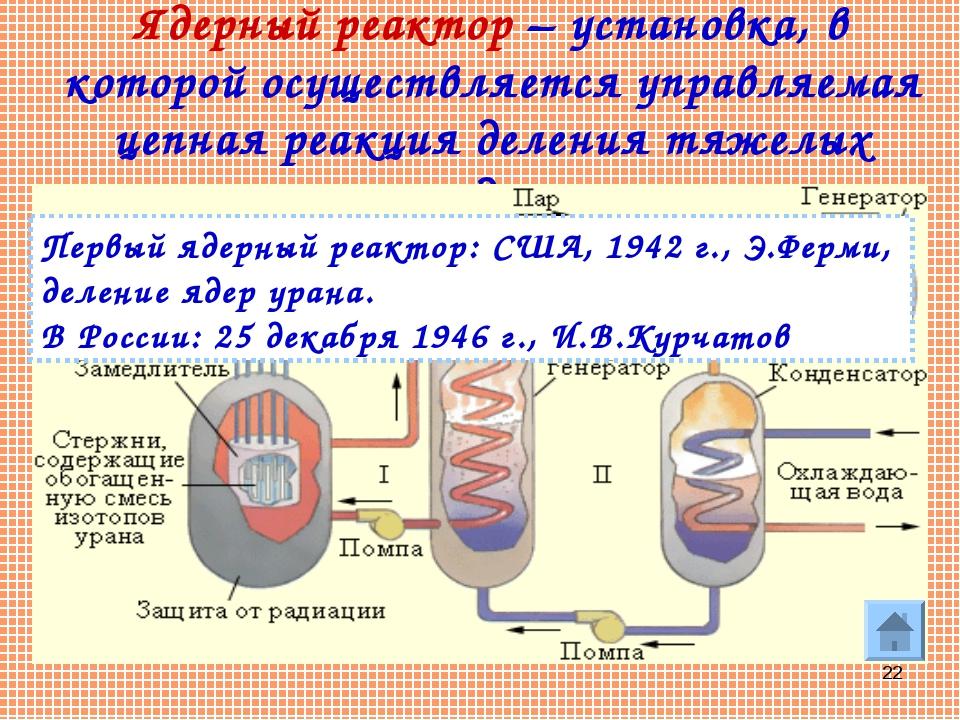 * Ядерный реактор – установка, в которой осуществляется управляемая цепная ре...