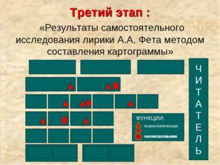 Третий этап : «Результаты самостоятельного исследования лирики А.А. Фета мето