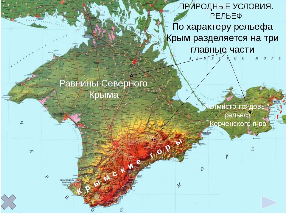 207 км 324 км Черное море Черное море Азовское море ГЕОГРАФИЧЕСКОЕ ПОЛОЖЕНИЕ....
