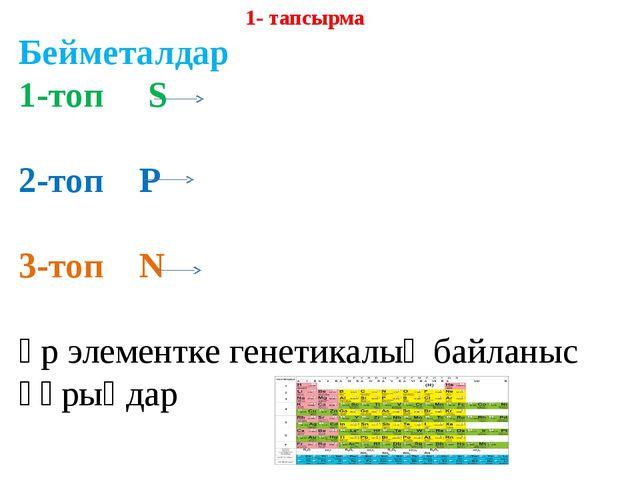 1- тапсырма Бейметалдар 1-топ S 2-топ P 3-топ N әр элементке генетикалық байл...