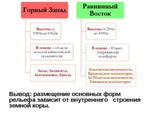 Вывод: размещение основных форм рельефа зависит от внутреннего строения земно