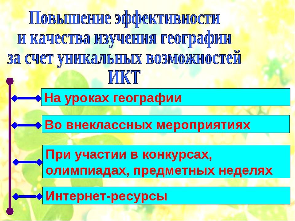На уроках географии Во внеклассных мероприятиях При участии в конкурсах, олим...