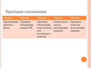 Критерии оценивания Обход1 Обход2 Обход3 Обход4 Обход5 Организация рабочего м