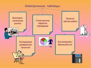 Графики Представляют собой набор точек, положение которых определяется парой