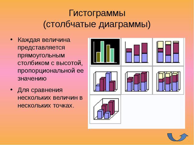 Ось у Подписи осей Название диаграммы Легенда Основные элементы диаграммы Ос...