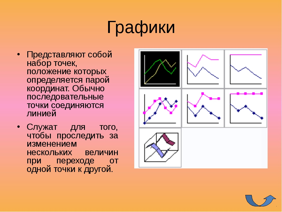 Алгоритм построения диаграмм