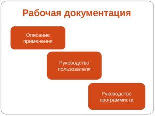 Рабочая документация Описание применения Руководство пользователя Руководство