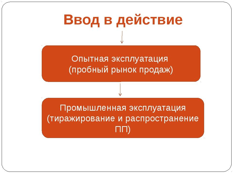 Ввод в действие Опытная эксплуатация (пробный рынок продаж) Промышленная эксп...