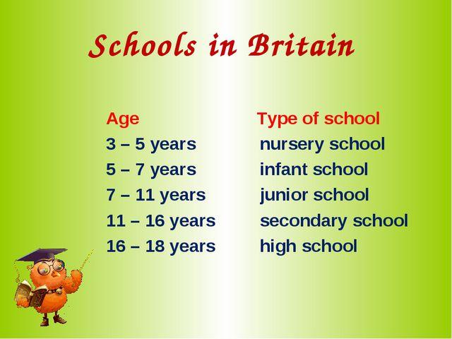Schools in Britain Age Type of school 3 – 5 years nursery school 5 – 7 years...