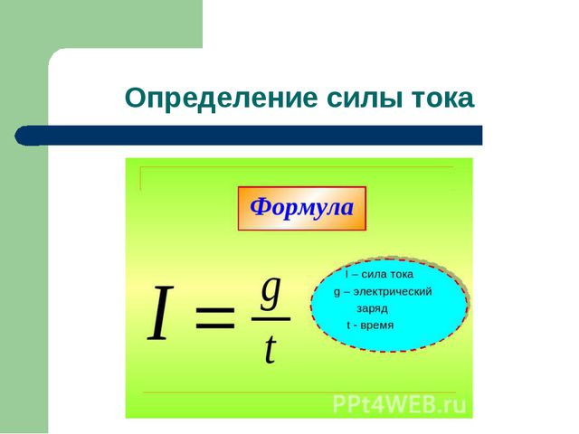Определение силы тока