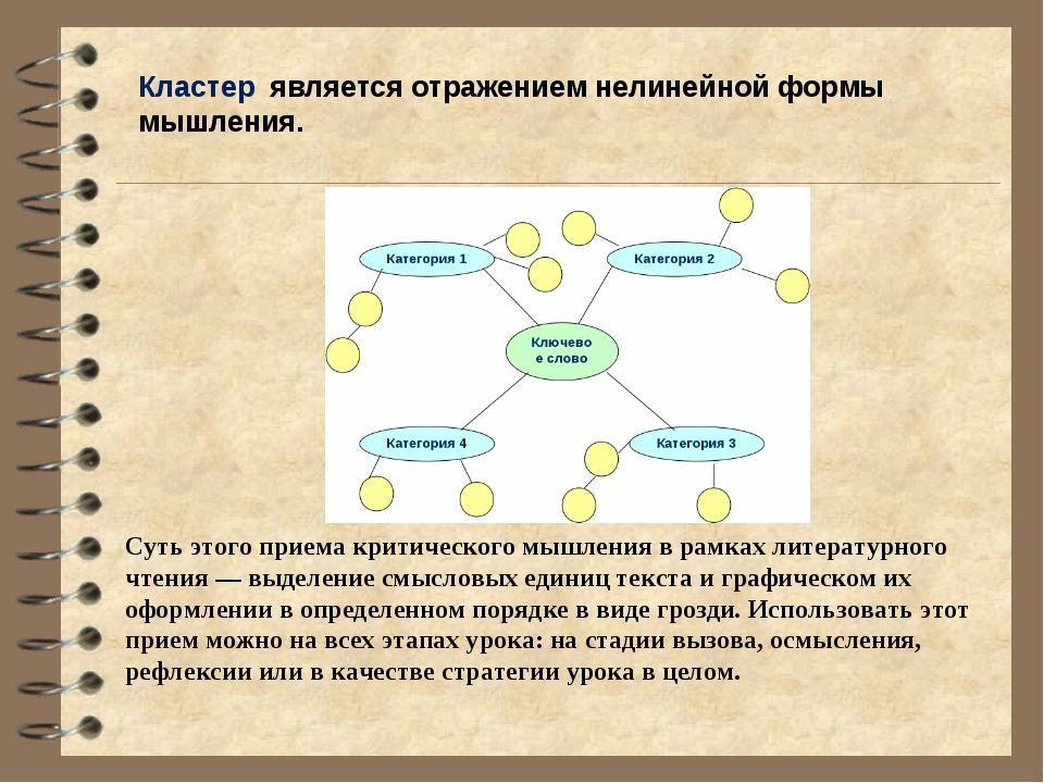 Кластер является отражением нелинейной формы мышления. Суть этого приема крит...