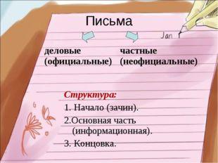 Письма Структура: 1. Начало (зачин). 2.Основная часть (информационная). 3. Ко