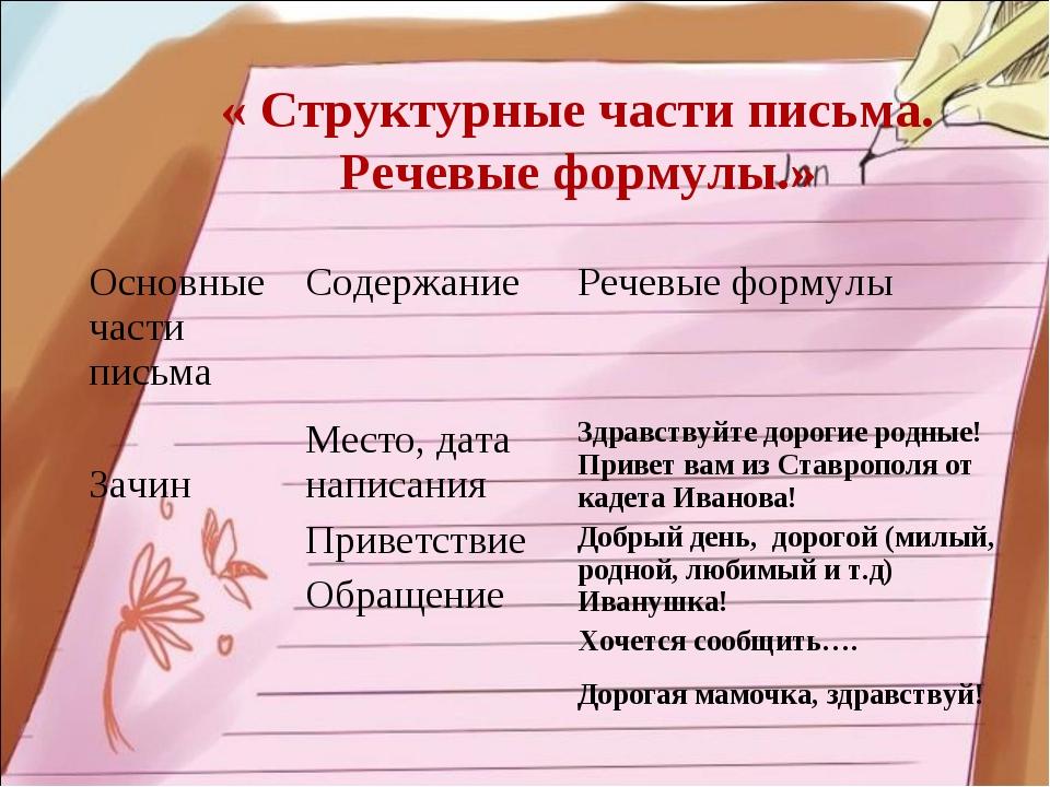 « Структурные части письма. Речевые формулы.» Основные части письма Содержан...