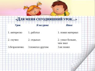 УрокЯ на урокеИтог 1. интересно1. работал1. понял материал 2. скучно2. о