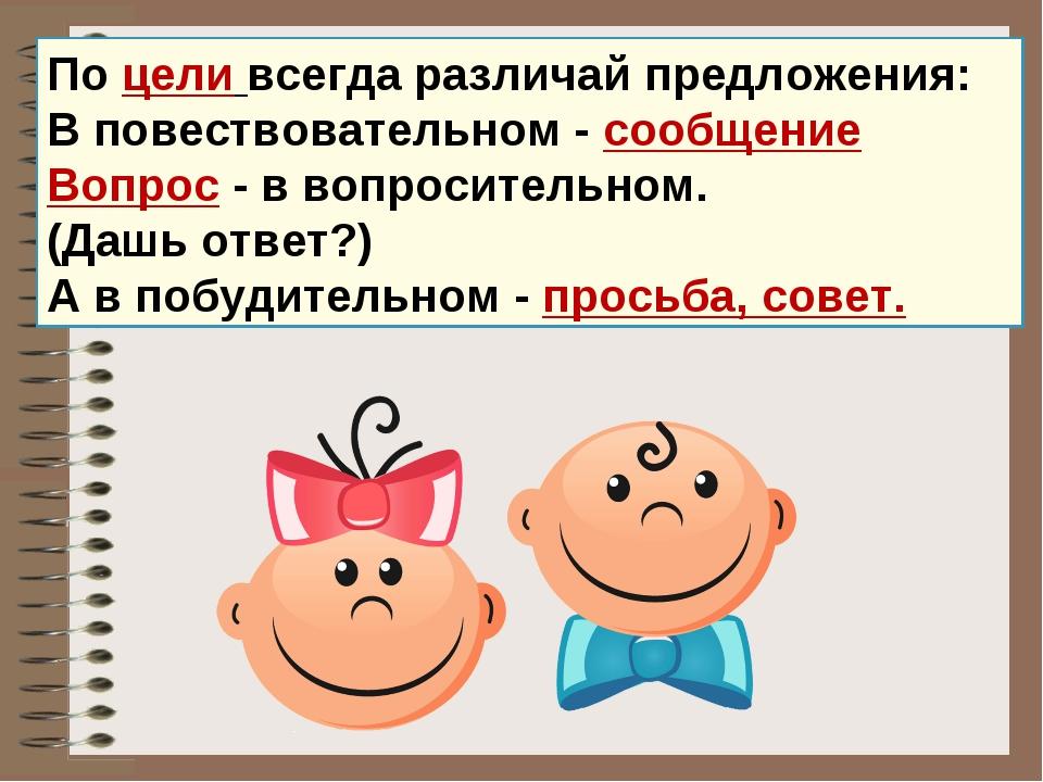 Поцеливсегда различай предложения: В повествовательном -сообщение Вопрос-...