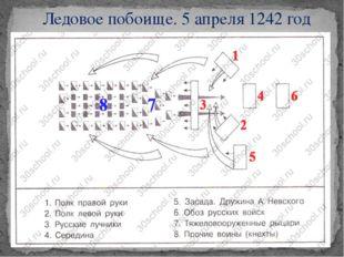 Ледовое побоище. 5 апреля 1242 год