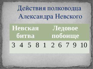 Действия полководца Александра Невского Невская битва Ледовое побоище 3 4 5 8