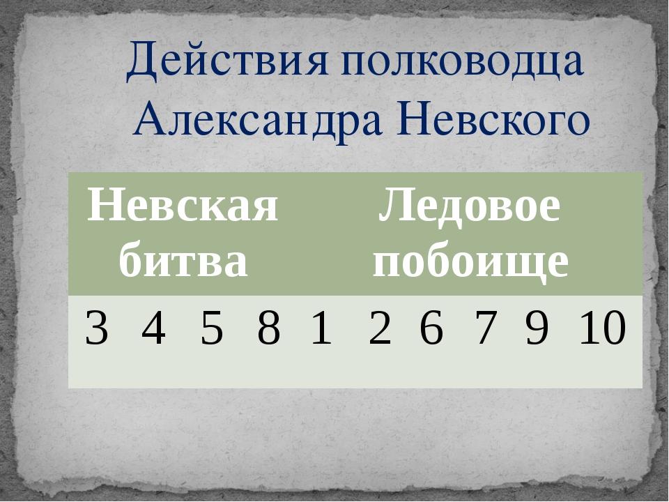 Действия полководца Александра Невского Невская битва Ледовое побоище 3 4 5 8...