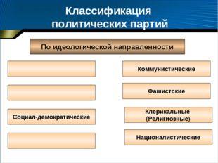 Классификация политических партий По идеологической направленности Социал-дем