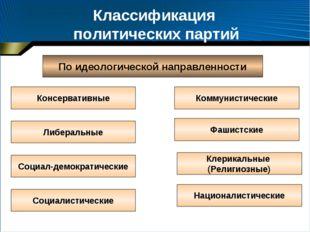 Классификация политических партий По идеологической направленности Консервати