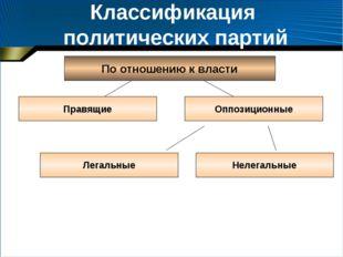 Классификация политических партий По отношению к власти Правящие Оппозиционны
