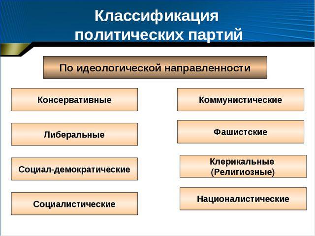 Классификация политических партий По идеологической направленности Консервати...