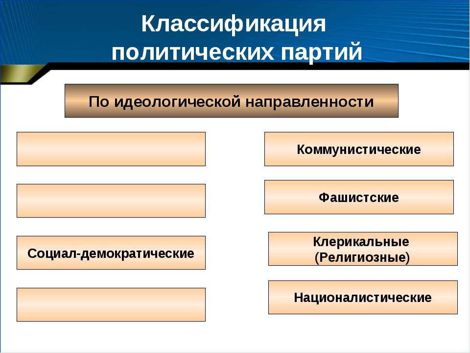 Классификация политических партий По идеологической направленности Социал-дем...