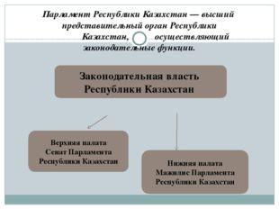 Парламент Республики Казахстан — высший представительный орган Республики Каз