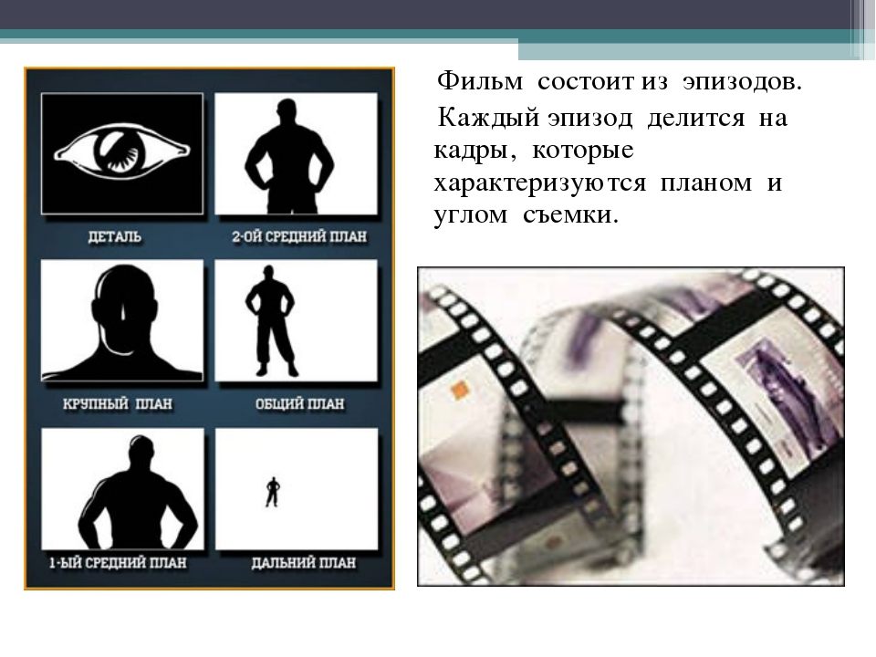 Фильм состоит из эпизодов. Каждый эпизод делится на кадры, которые характери...
