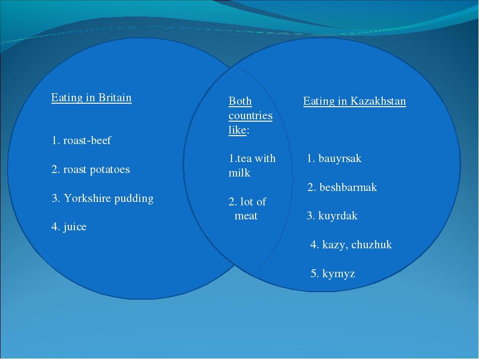 Eating in Britain 1. roast-beef 2. roast potatoes 3. Yorkshire pudding 4. ju...